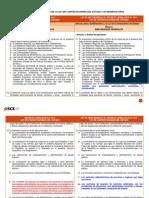 Cuadro Comparativo Ley y su modificación