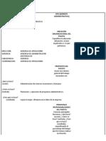 DPA (Gerente Administrativo)
