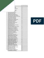 Lista Notas 2012