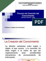 PROCESO DE CREACIÓN DEL CONOCIMIENTO