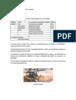 Proceso de Produccion Del Ladrillo