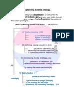 10 10 10 10media Planning