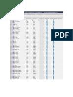 Variables de PLC Autoclave Faisa