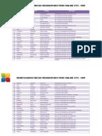 Lista de Beneficiarias SERUMS II