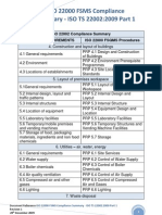ISO 22000 FSMS Compliance Summary - IsO TS 22002 (1)