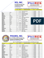 PhilRES - Official AIPO Receipts Nos (10.10.12)