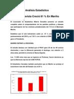 12.10.12 -Analisis Del Estadistico Alberto Gonzalez