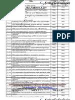B.Tech list-11