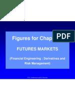 Chp02 Figures