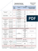 New CPT Codes 1-2013
