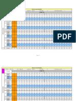 Splice Analysis Sheet