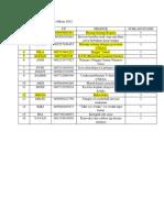 Daftar Pengisi Stand Bazar Olkim 2012