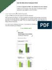 Accélérer la Croissance Verte et soutenir les PME