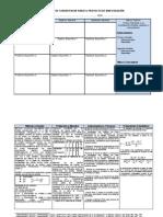 Matriz de Consistencia Proyecto 1