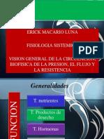 Cap 14 Vision General de La Circulacion Biofisica de La Presion, El Flujo y La Resistencia