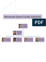 Minnesota Sports Facility Authority Org Chart