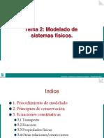Modelado de Sistemas Fisicos (Reactor)