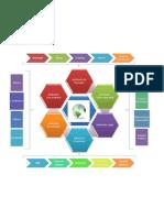 Andres_Utrera_Mapa mental_Decisión Mercado Global