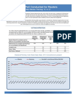 2012 Reuters Ipsos Daily Election Tracking 10.14.12