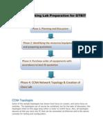 CCNA Requirements