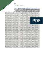 Catalog Oil Date Tehnice