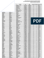 Listado Provisional de Calificaciones - DIRECTORES 2011