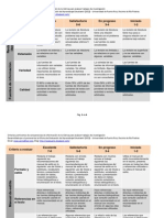 OEAE - Competencias de Informacion (Criterios)