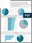 TRUSTe 2012 US Consumer Data Privacy Study - Infographic