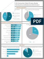 TRUSTe 2012 US Consumer Data Privacy Study - Infographic