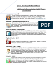 iPad iPhone iTouch Apps for Special Needs