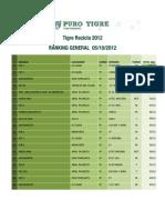 Ranking General al 05/10 de Tigre Recicla 2012