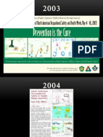Posters Past Presentation