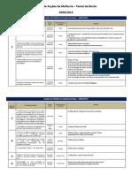 Planos de Acção de Melhoria Implementadas - Avaliação
