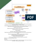 adduo - ADD_III_esquema_atualizado_ 2012.abr.20 (1).pdf