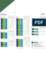 HigherEd Maturity Model Deloitte 4.4 (NL)