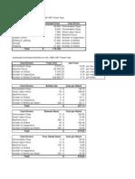 South Dakota Microbrewery Analysis