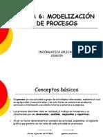 Mapeo del Proceso