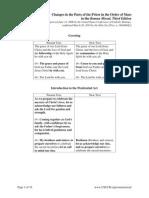 priestsparts.pdf