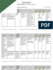 Plan de Assessment - Preparacion de Maestros (2012-2013)