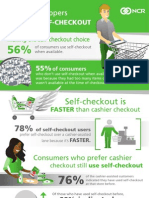Self Checkout Infographic