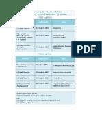 Πρόγραμμα Συνάξεων Νέων Οκτωβρίου - Νοεμβρίου 2012