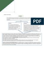 Mapa Conceptual de Sucursal Derecho Mercantil2