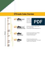 DTS Codec Overview PDF
