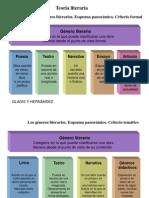 generosliterarios-101018125735-phpapp01