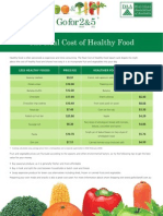 the real cost of healthy food report card