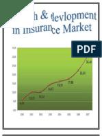 Growth & Devlopment in Insurance Sector