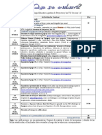 Que Se Evaluara (GP1) modificado