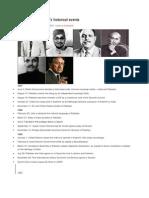 Timeline of Pakistan