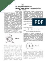 Forza magnetomotrice - Intensità del campo magnetico - permeabilità del vuoto