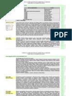 Programma e Scheda Didattica Corso Integrato Di Patologia Sistematica III